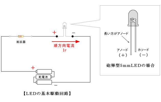 LEDの順電流(順方向電流)IFとは