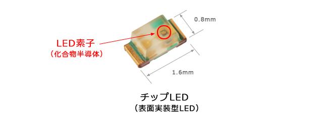 ダイオード 仕組み 発光